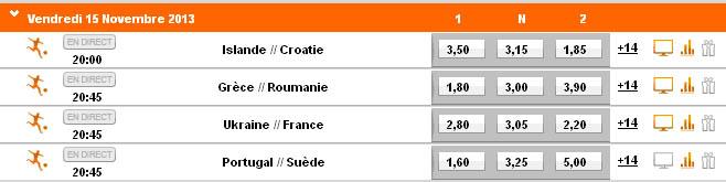 Les cotes du PMU sur le pari simple 1N2 (1X2) Ukraine-France (CDM 2014)